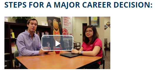 Major and Career Exploration