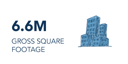 6.6M Gross Square Footage