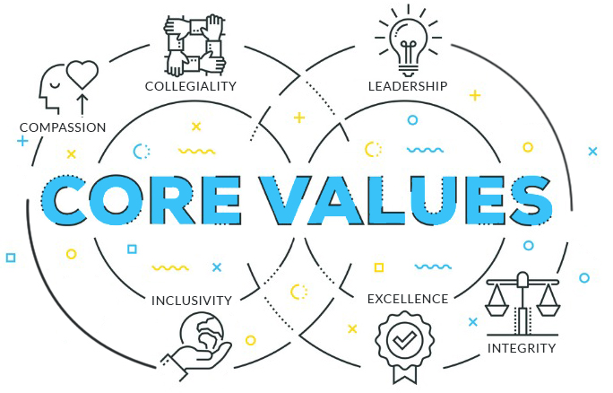 Our core values are COLLEGIALITY, COMPASSION, EXCELLENCE, INCLUSIVITY, INTEGRITY, and LEADERSHIP