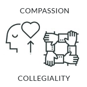 Compassion and Collegiality